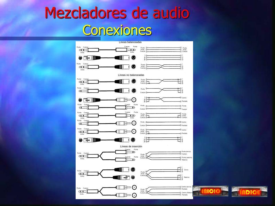 Mezcladores de audio Conexiones