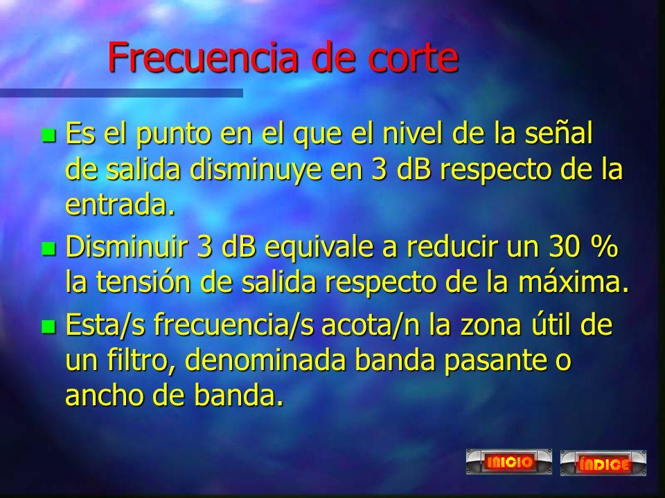 Frecuencia de corte Es el punto en el que el nivel de la señal de salida disminuye en 3 dB respecto de la entrada.