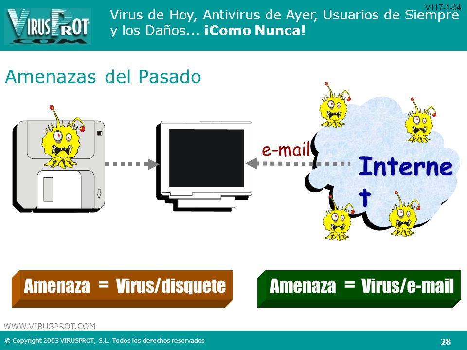Internet Amenazas del Pasado e-mail Amenaza = Virus/disquete