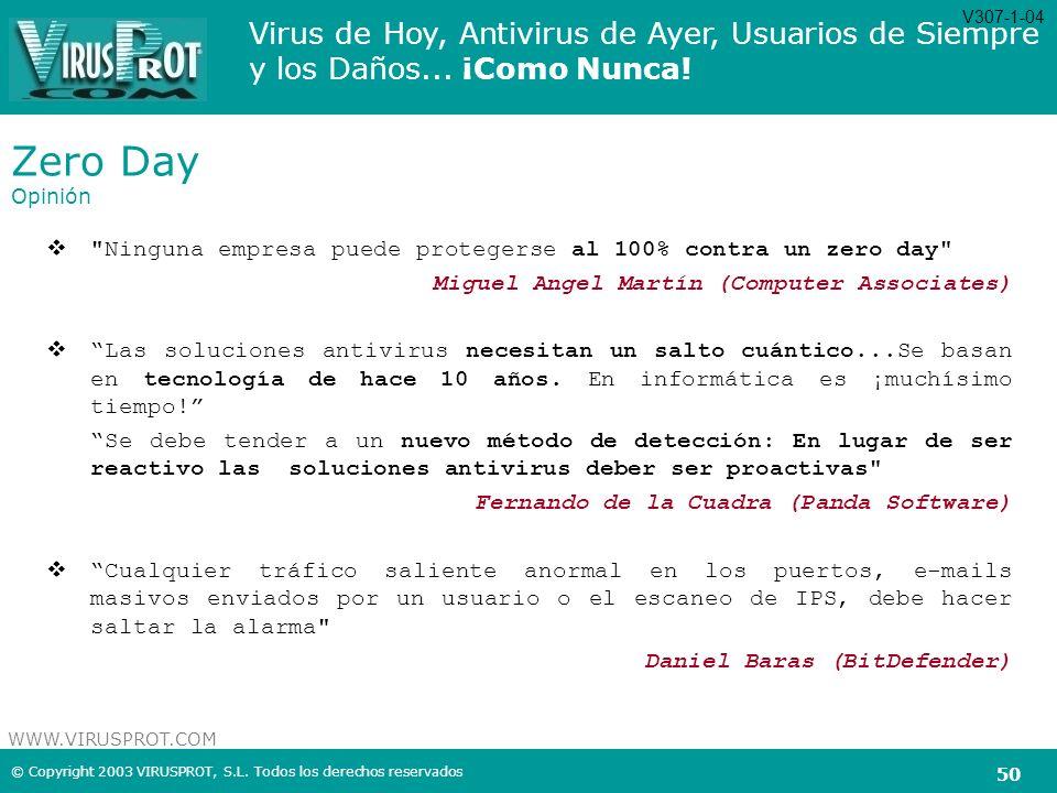 V307-1-04 Zero Day Opinión. Ninguna empresa puede protegerse al 100% contra un zero day Miguel Angel Martín (Computer Associates)