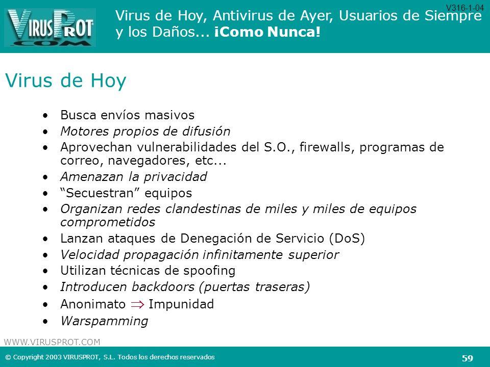 Virus de Hoy Busca envíos masivos Motores propios de difusión