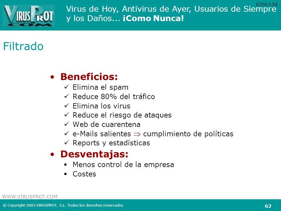 Filtrado Beneficios: Desventajas: Elimina el spam