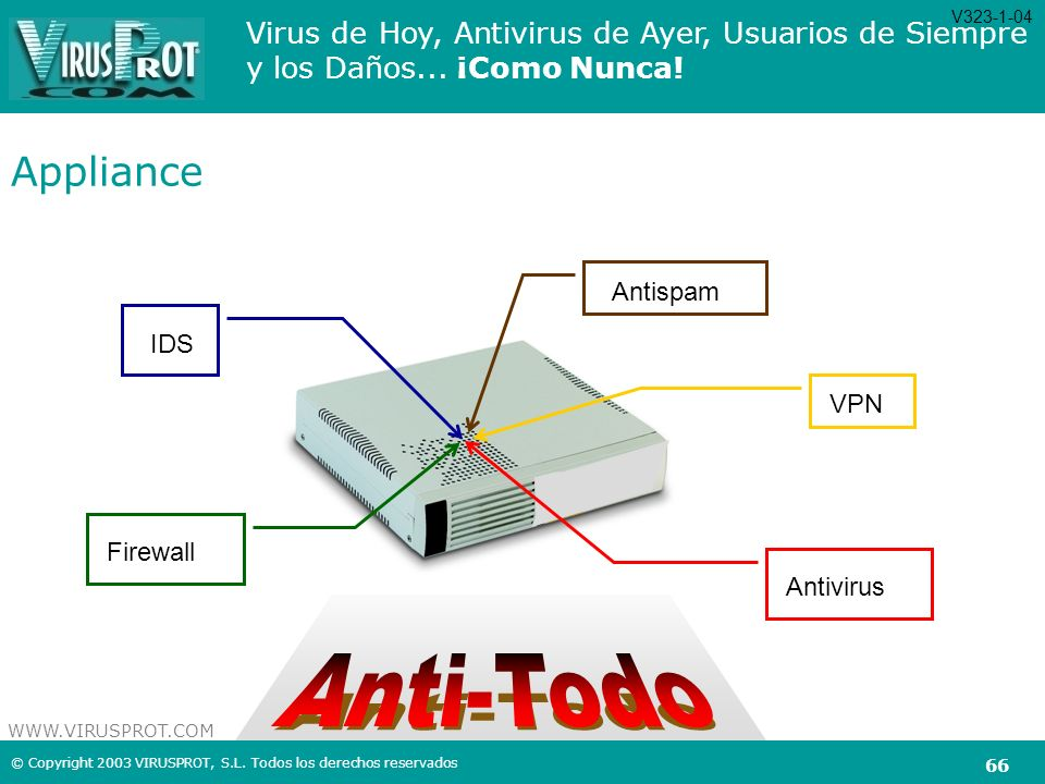 V323-1-04 Appliance Antispam IDS VPN Firewall Antivirus Anti-Todo