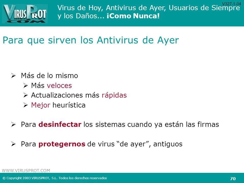 Para que sirven los Antivirus de Ayer
