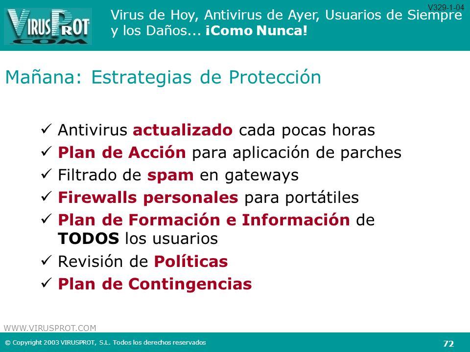 Mañana: Estrategias de Protección