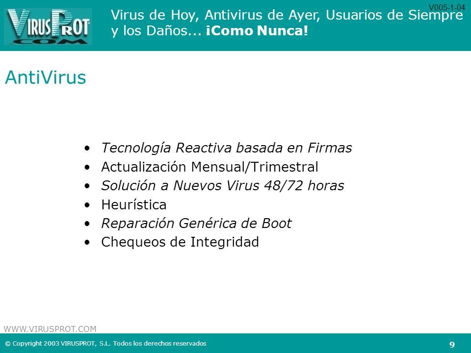 AntiVirus Tecnología Reactiva basada en Firmas