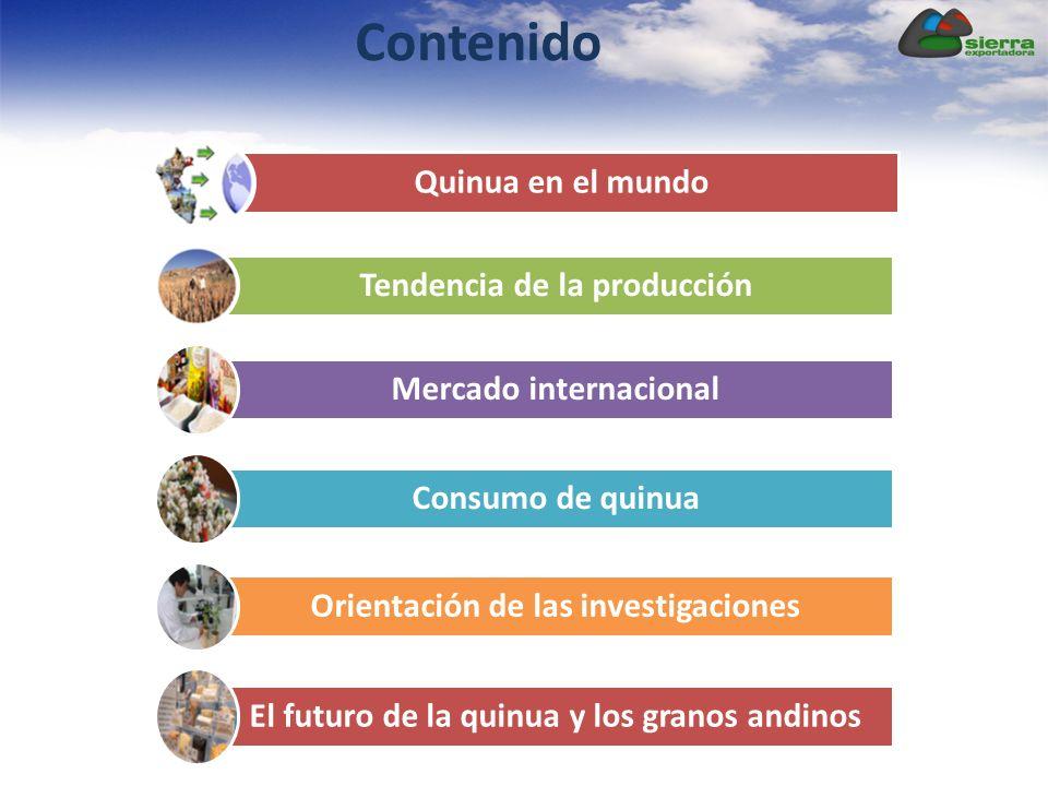 Contenido Quinua en el mundo Tendencia de la producción