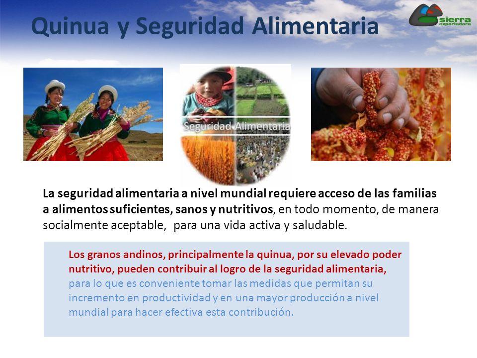 Quinua y Seguridad Alimentaria