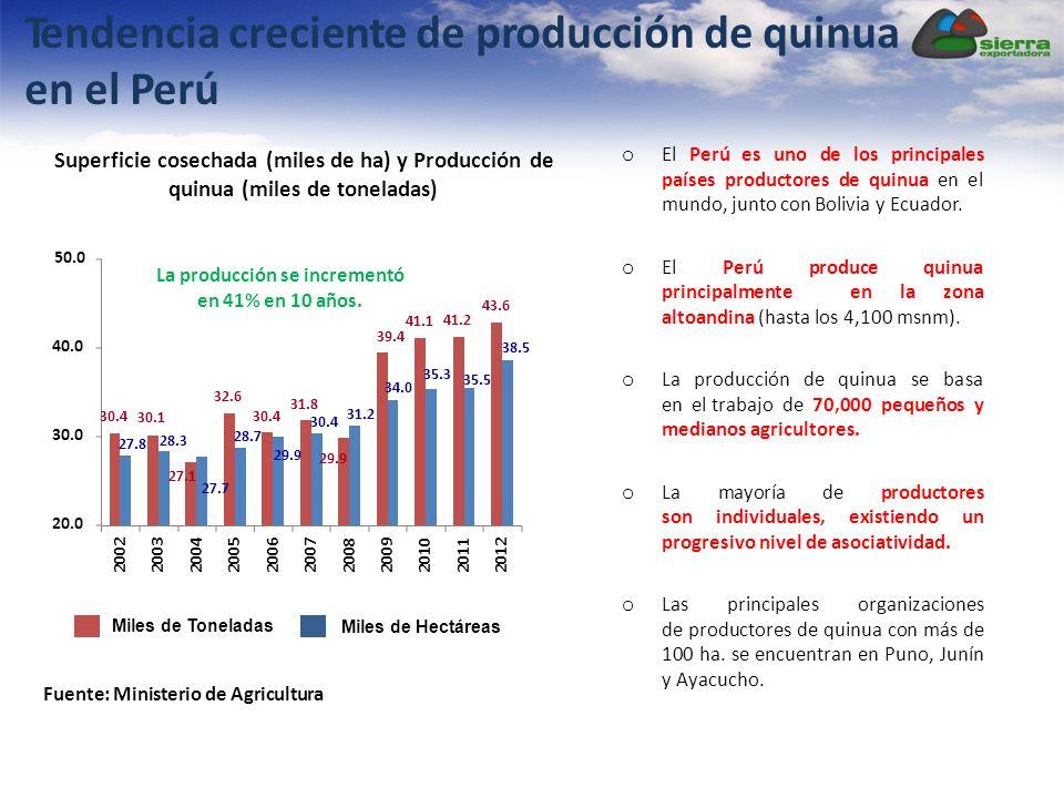 Tendencia creciente de producción de quinua en el Perú