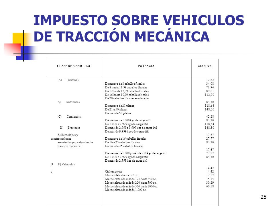 IMPUESTO SOBRE VEHICULOS DE TRACCIÓN MECÁNICA