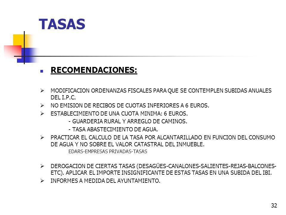 TASAS RECOMENDACIONES: