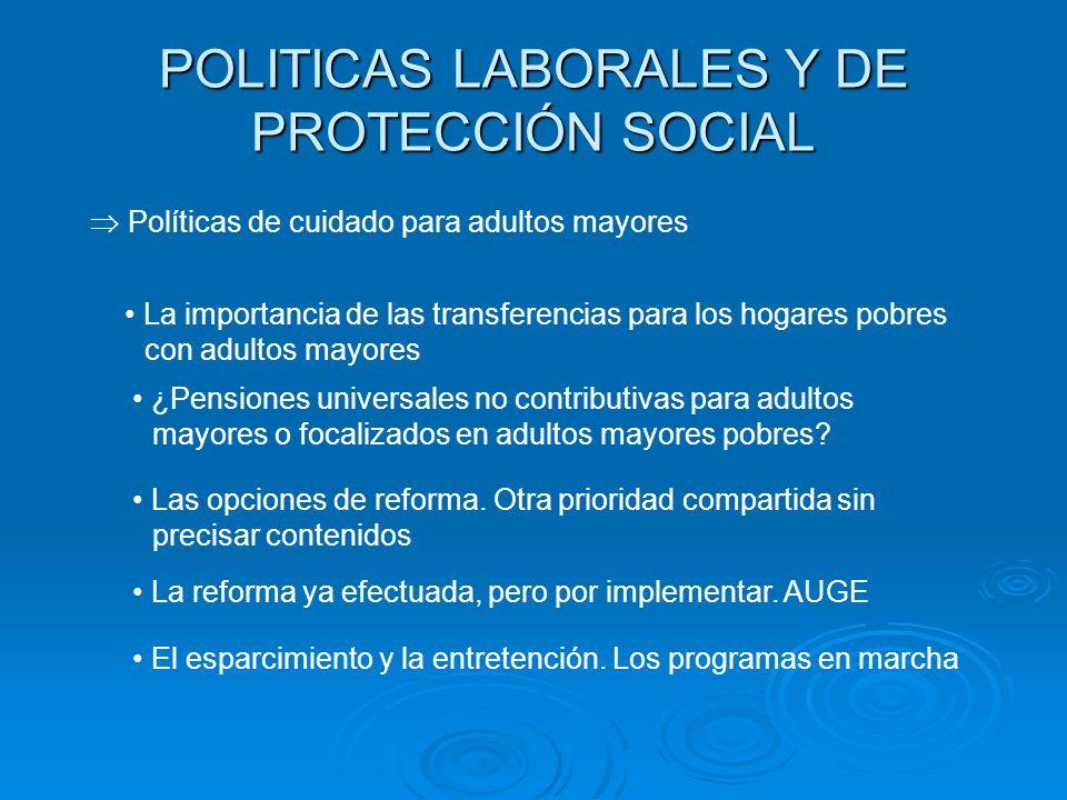 POLITICAS LABORALES Y DE PROTECCIÓN SOCIAL