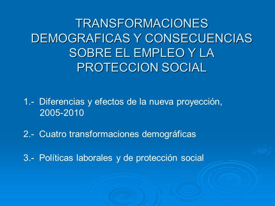 TRANSFORMACIONES DEMOGRAFICAS Y CONSECUENCIAS SOBRE EL EMPLEO Y LA PROTECCION SOCIAL