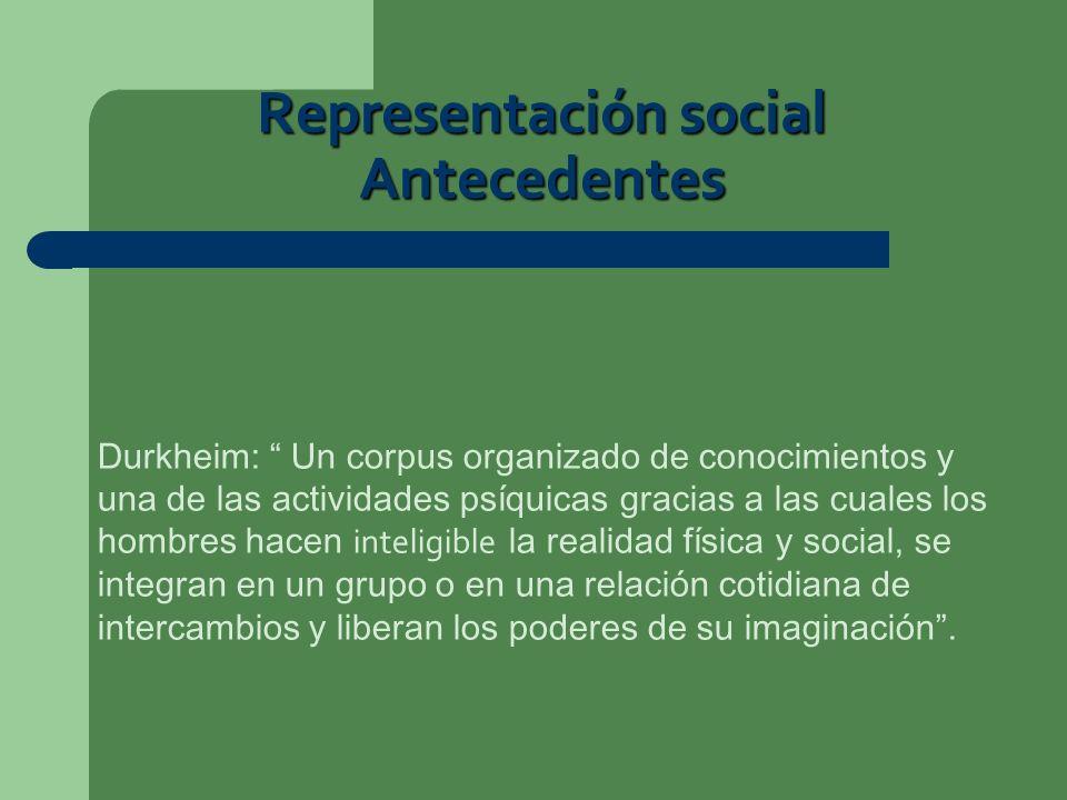 Representación social Antecedentes
