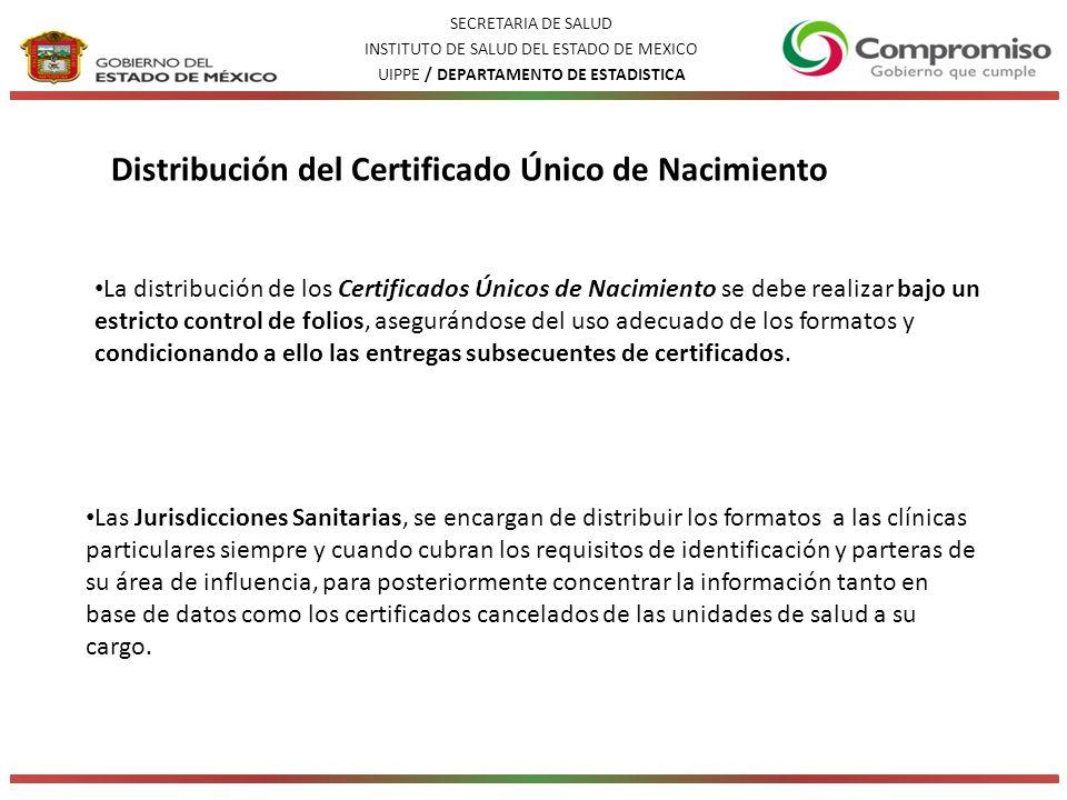 Distribución del Certificado Único de Nacimiento