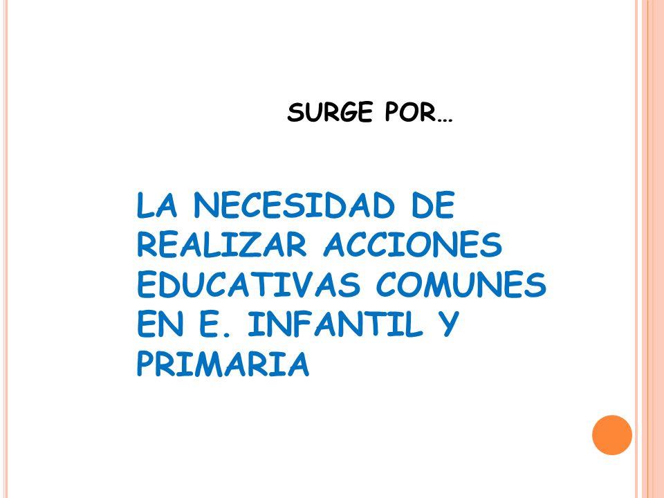 SURGE POR… LA NECESIDAD DE REALIZAR ACCIONES EDUCATIVAS COMUNES EN E. INFANTIL Y PRIMARIA