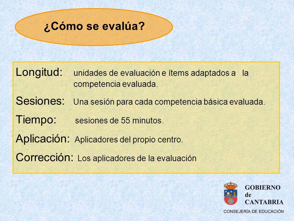 ¿Cómo se evalúa Longitud: unidades de evaluación e ítems adaptados a la competencia evaluada.