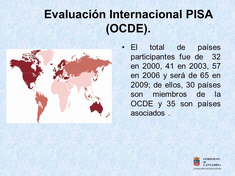 Evaluación Internacional PISA (OCDE).