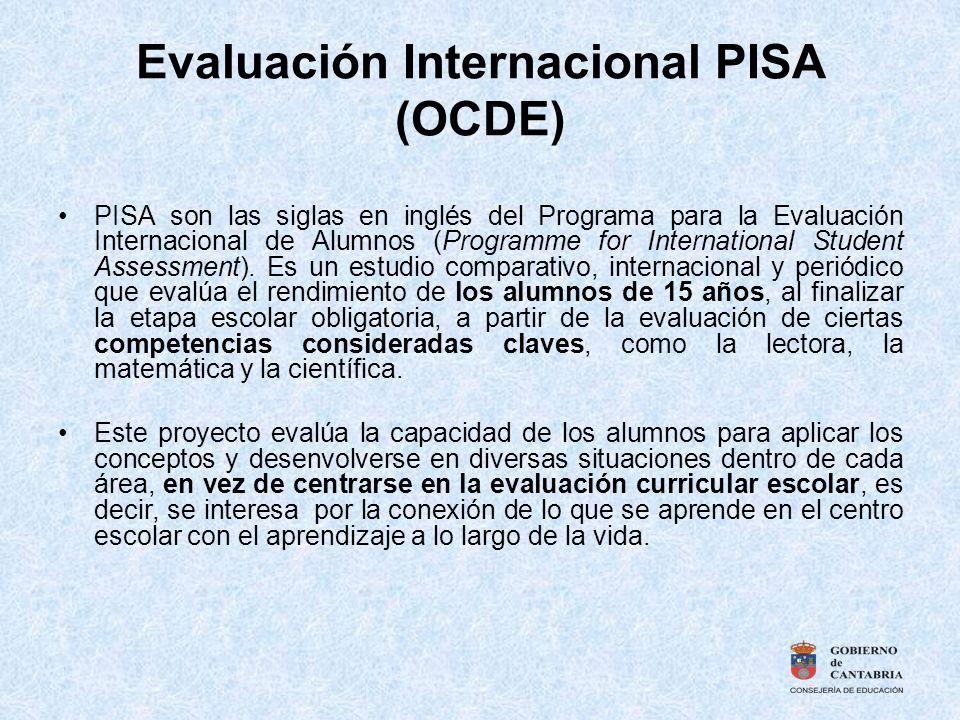Evaluación Internacional PISA (OCDE)