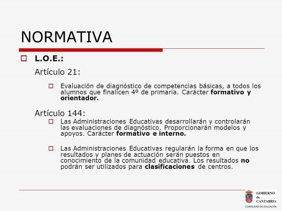 NORMATIVA L.O.E.: Artículo 144: