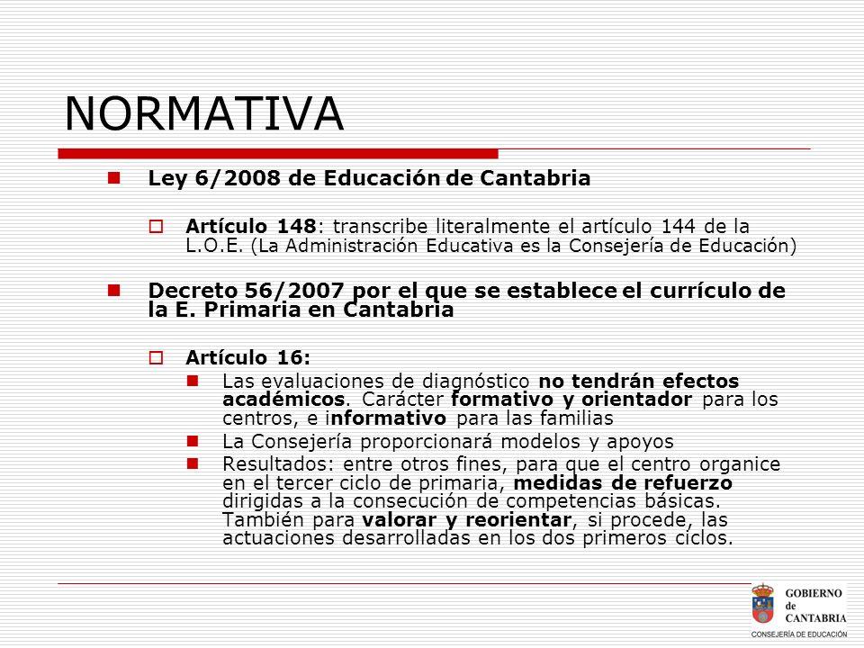 NORMATIVA Ley 6/2008 de Educación de Cantabria