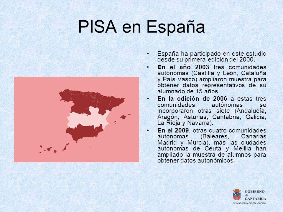 PISA en España España ha participado en este estudio desde su primera edición del 2000.