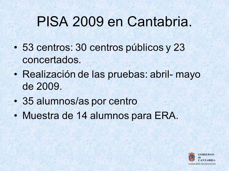 PISA 2009 en Cantabria. 53 centros: 30 centros públicos y 23 concertados. Realización de las pruebas: abril- mayo de 2009.