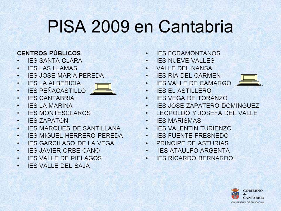 PISA 2009 en Cantabria CENTROS PÚBLICOS IES SANTA CLARA IES LAS LLAMAS