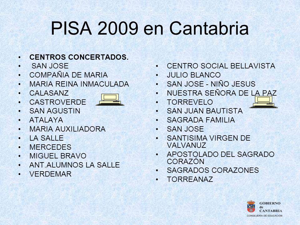 PISA 2009 en Cantabria CENTROS CONCERTADOS. SAN JOSE COMPAÑIA DE MARIA