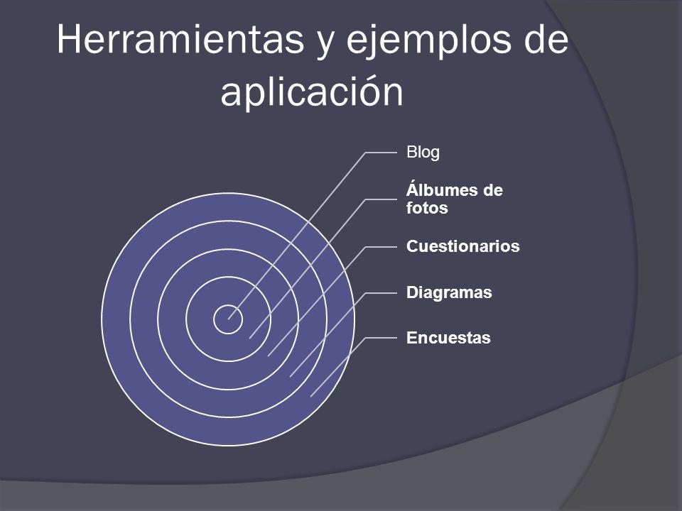 Herramientas y ejemplos de aplicación