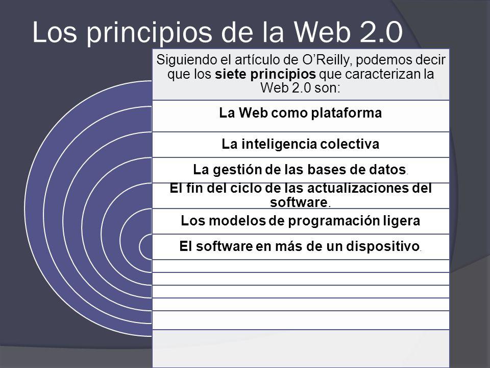 Los principios de la Web 2.0