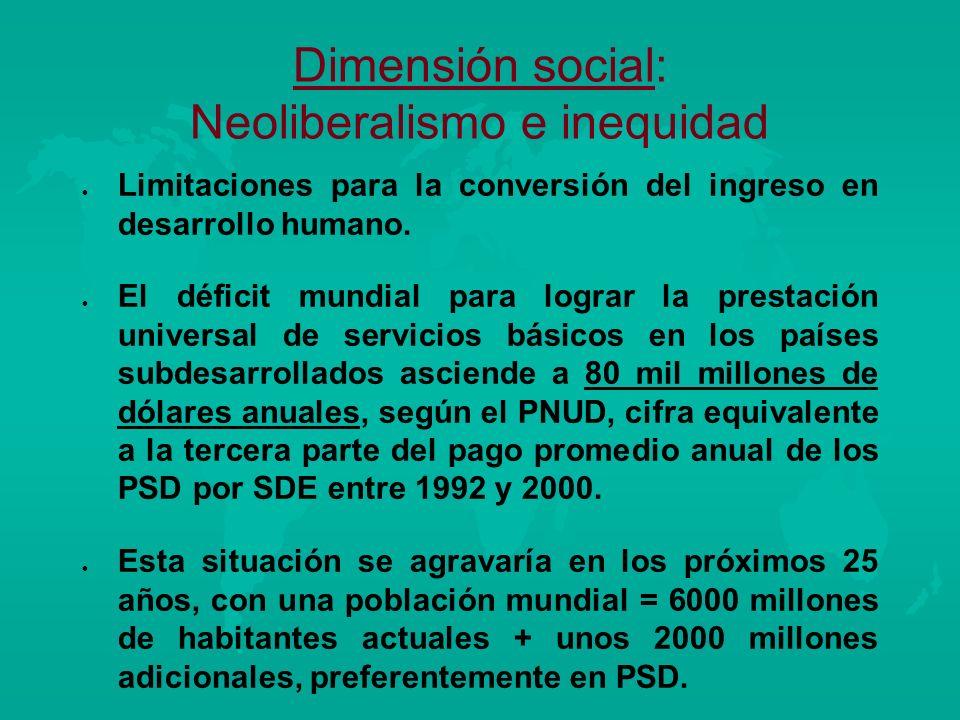 Dimensión social: Neoliberalismo e inequidad
