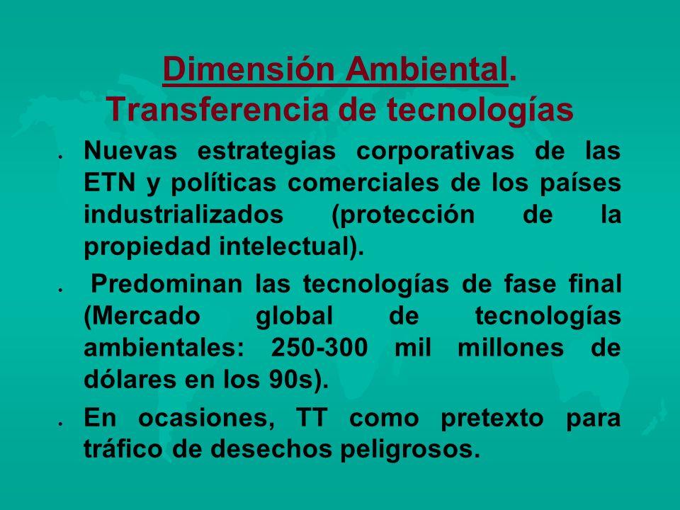 Dimensión Ambiental. Transferencia de tecnologías