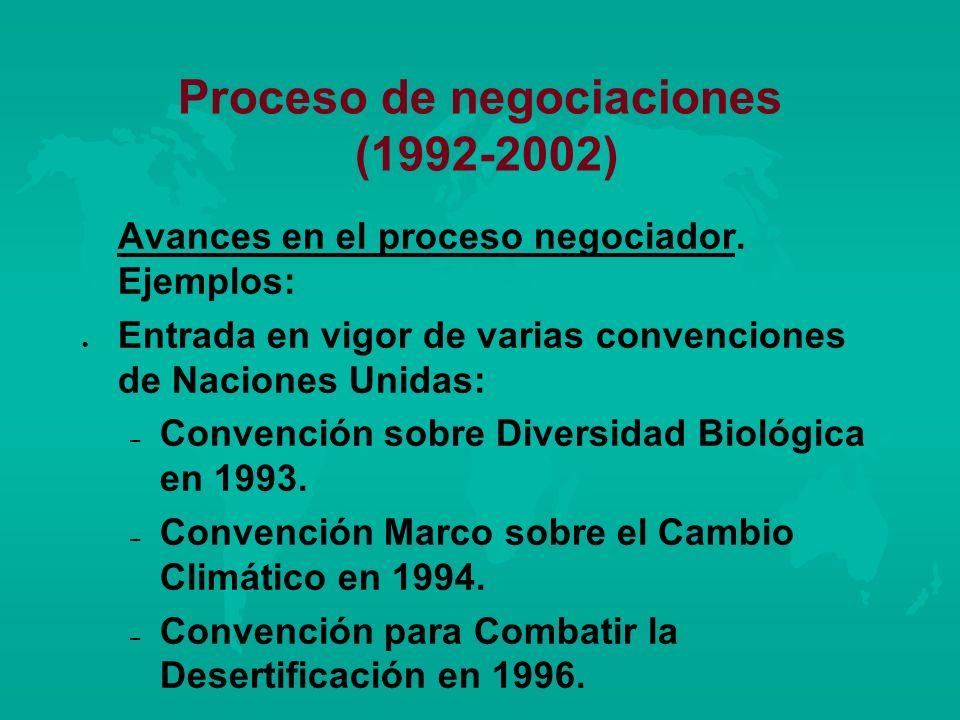 Proceso de negociaciones (1992-2002)