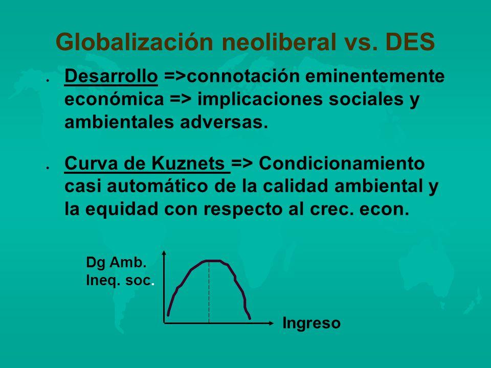 Globalización neoliberal vs. DES