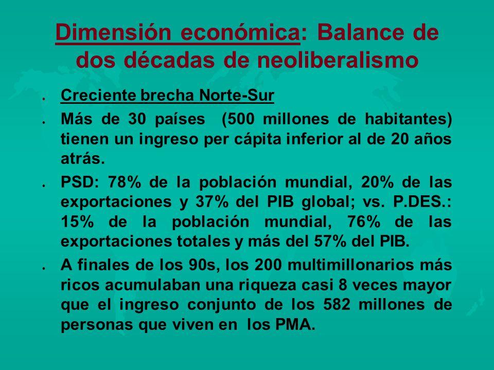 Dimensión económica: Balance de dos décadas de neoliberalismo