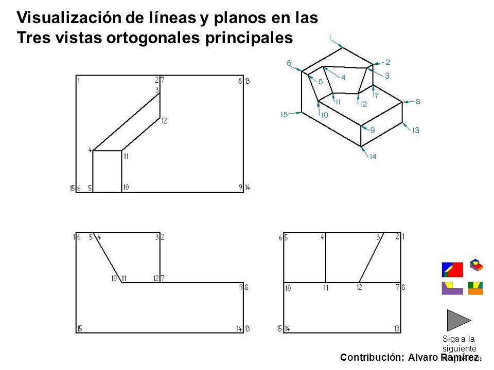Visualización de líneas y planos en las