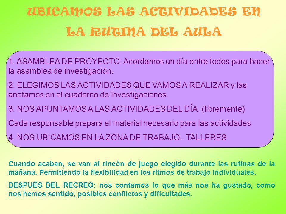 UBICAMOS LAS ACTIVIDADES EN