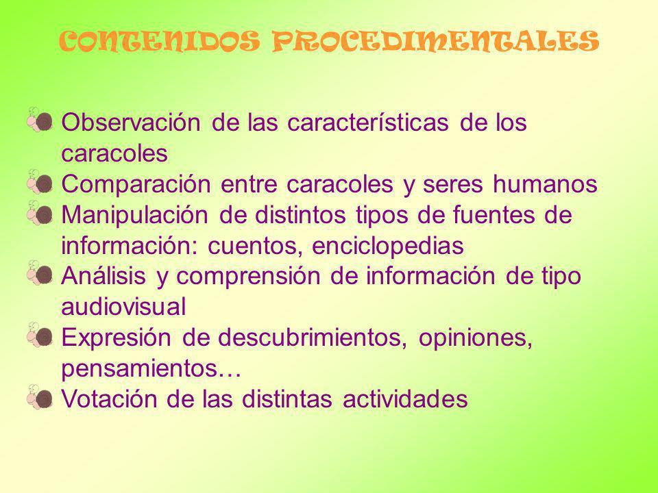 CONTENIDOS PROCEDIMENTALES