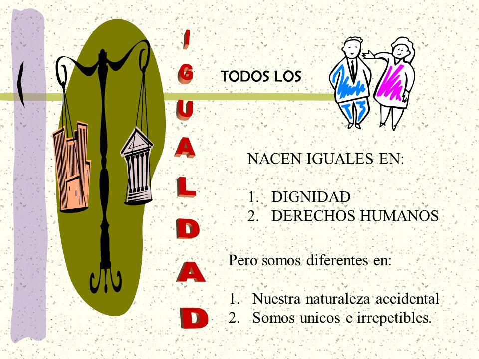IGUALDAD TODOS LOS NACEN IGUALES EN: DIGNIDAD DERECHOS HUMANOS