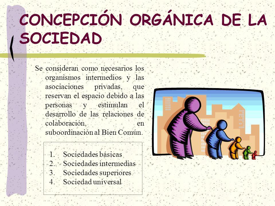 CONCEPCIÓN ORGÁNICA DE LA SOCIEDAD