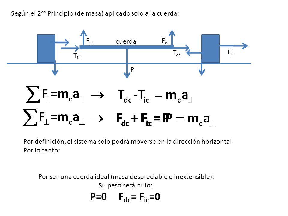 Por ser una cuerda ideal (masa despreciable e inextensible):
