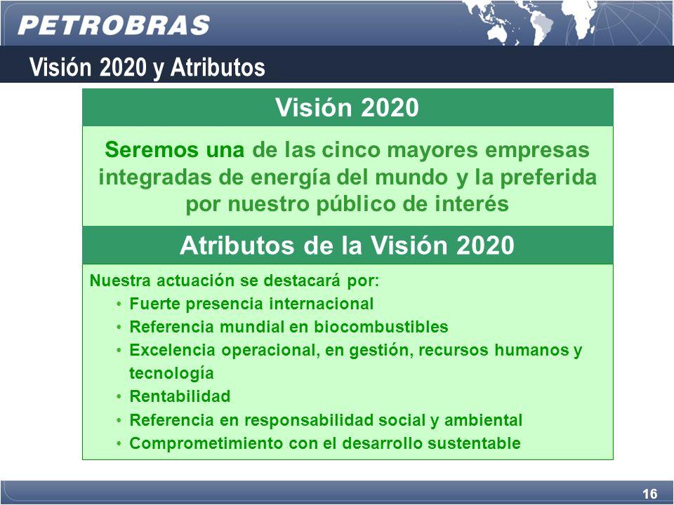 Visión 2020 Atributos de la Visión 2020