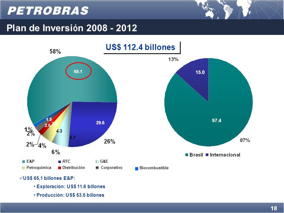 Plan de Inversión 2008 - 2012 US$ 112.4 billones US$ 112.4 bilhões