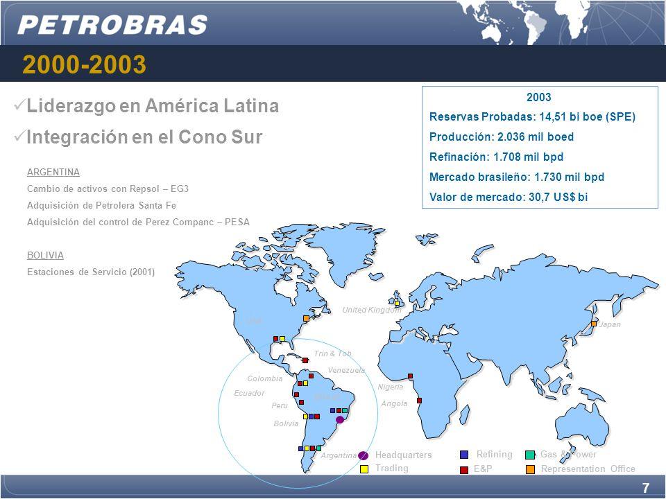 2000-2003 Liderazgo en América Latina Integración en el Cono Sur 2003