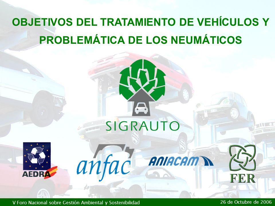 OBJETIVOS DEL TRATAMIENTO DE VEHÍCULOS Y PROBLEMÁTICA DE LOS NEUMÁTICOS
