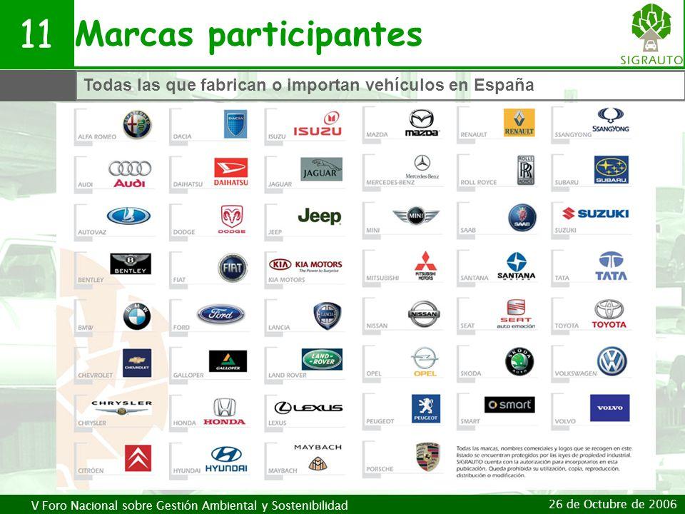 11 Marcas participantes Todas las que fabrican o importan vehículos en España