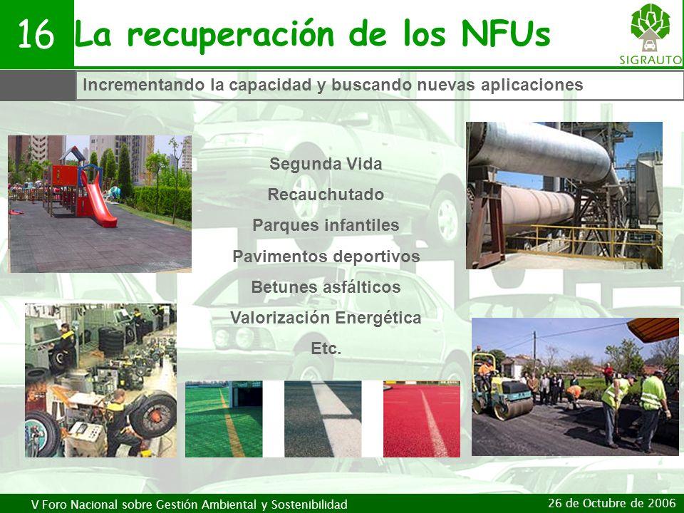 La recuperación de los NFUs