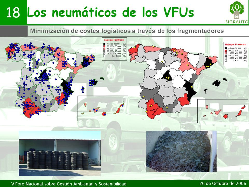 Los neumáticos de los VFUs