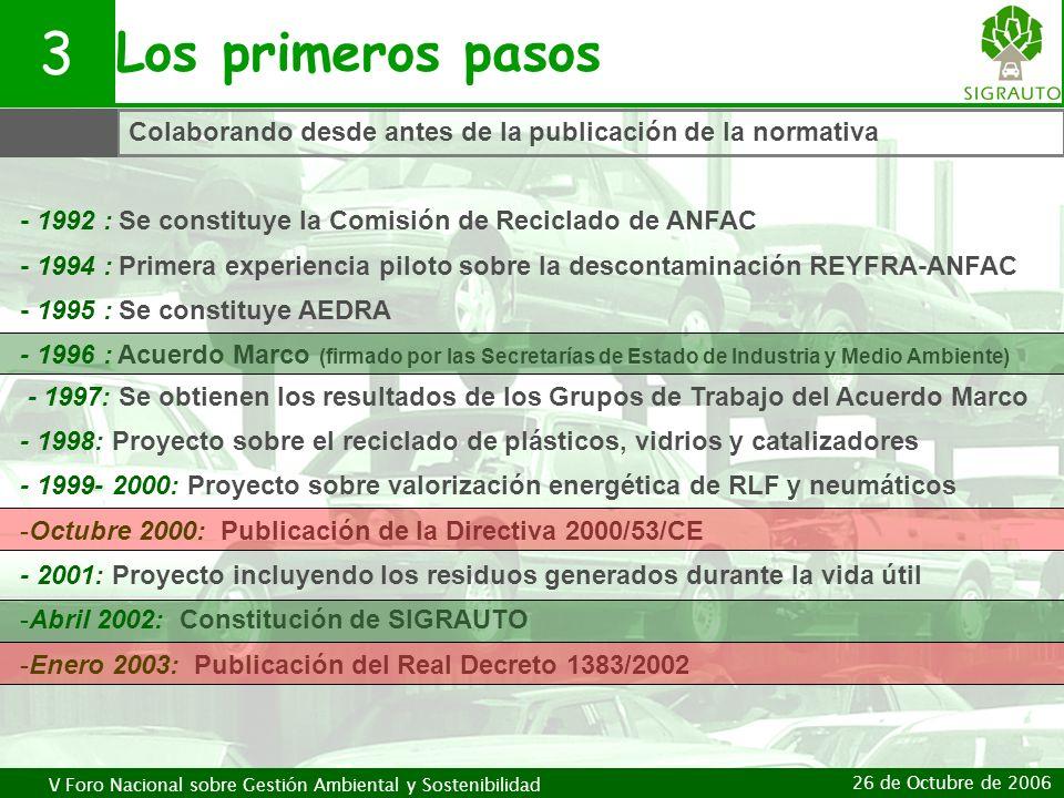 3 Los primeros pasos. Colaborando desde antes de la publicación de la normativa. - 1992 : Se constituye la Comisión de Reciclado de ANFAC.